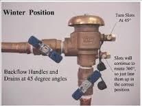 water system winterization