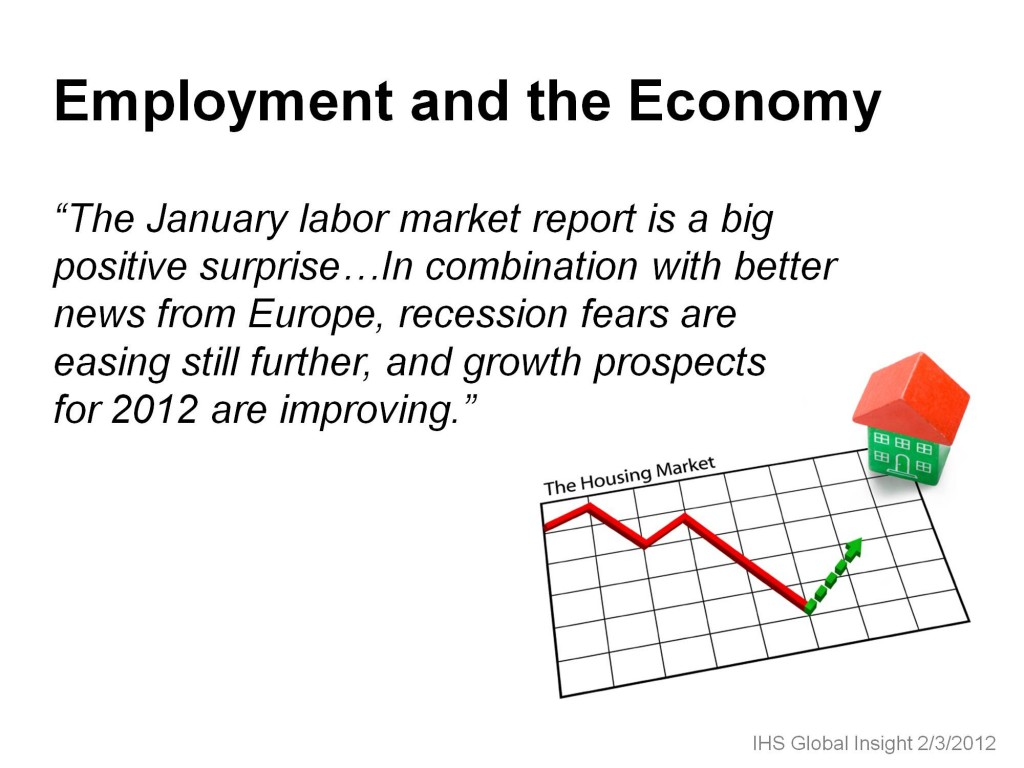 Jobs for January 2012 much better than expected