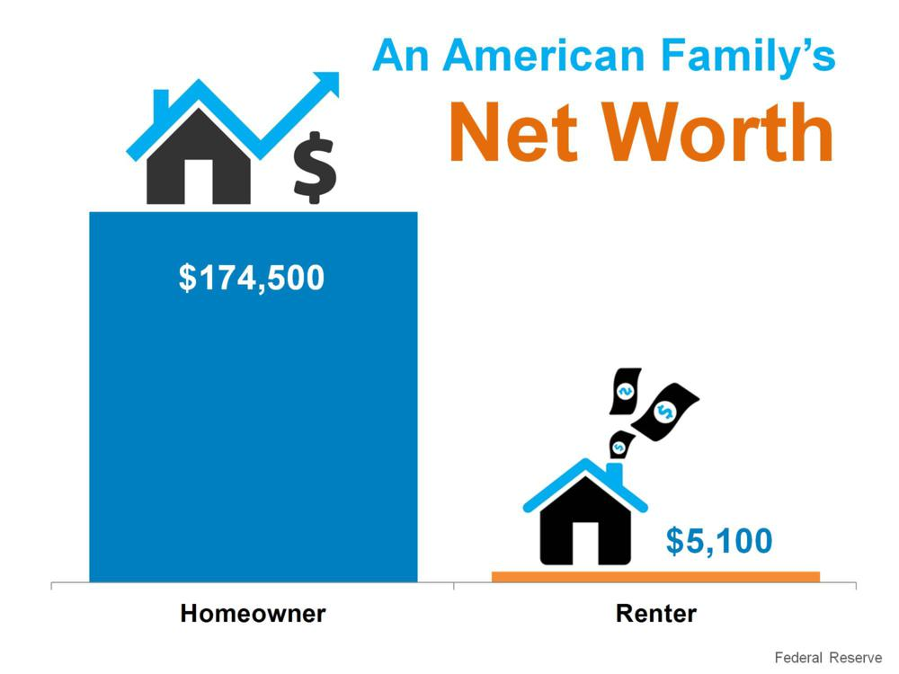 American Family's Net worth