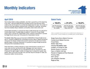April 2016 Greater Boston Real Estate Market Trends Report