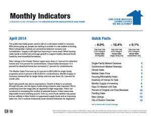 April 2014 Greater Boston Real Estate Market Trends Report
