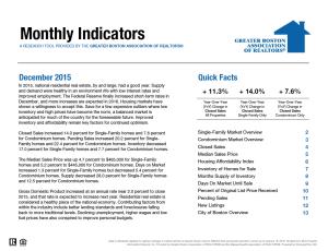 December 2015 Greater Boston Real Estate Market Trends Report