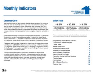 December 2016 Greater Boston Association of Realtors Monthly Indicators Report