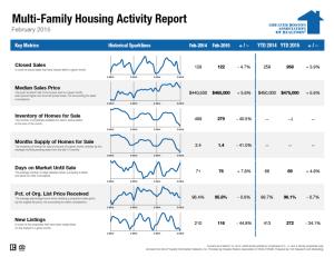 February 2015 Multi-family Housing Activity Report