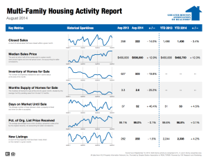 July 2014 Boston Multi-family Housing Activity Report