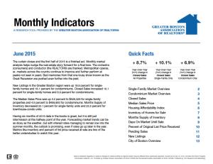 June 2015 Greater Boston Real Estate Market Trends Report