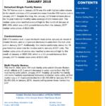 January Boston Real Estate Market Report