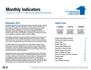 November 2015 Greater Boston Real Estate Market Trends Report