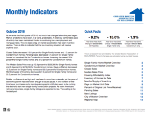 October 2016 Boston Real Estate Monthly Indicators Report