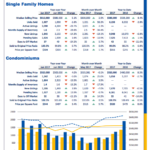 June 2017 Real Estate Trends