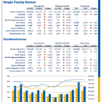 July 2017 Greater Boston Real Estate Trends