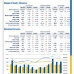 Greater Boston Real Estate Market Summary Graphic