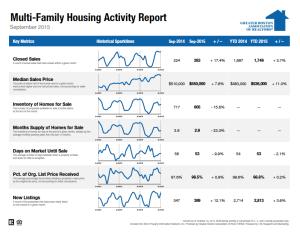 September 2015 Multi-family Housing Activity Report