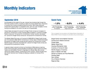 September 2016 Greater Boston Real Estate Market Trends
