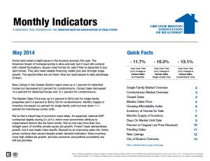 boston real estate market trends