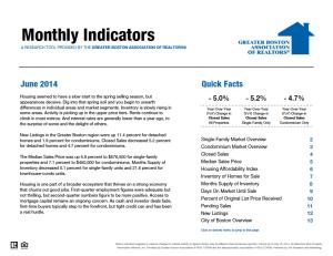 June 2014 Greater Boston Real Estate Market Trends