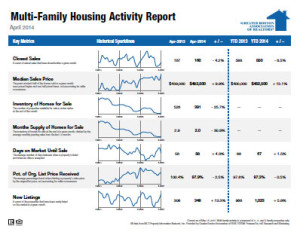 April 2014 Multi-family Housing Activity Report